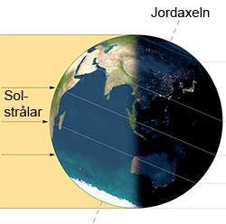 hur mycket väger jorden
